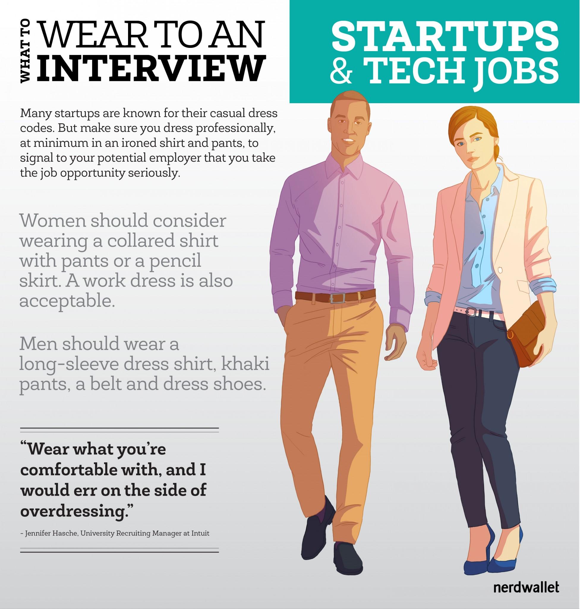 jobstt career advice tech start up